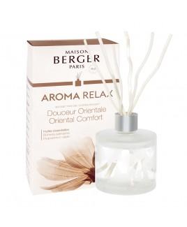 Parfum Berger Bouquet Aroma Relax profumazione Douceur Orientale 180ml
